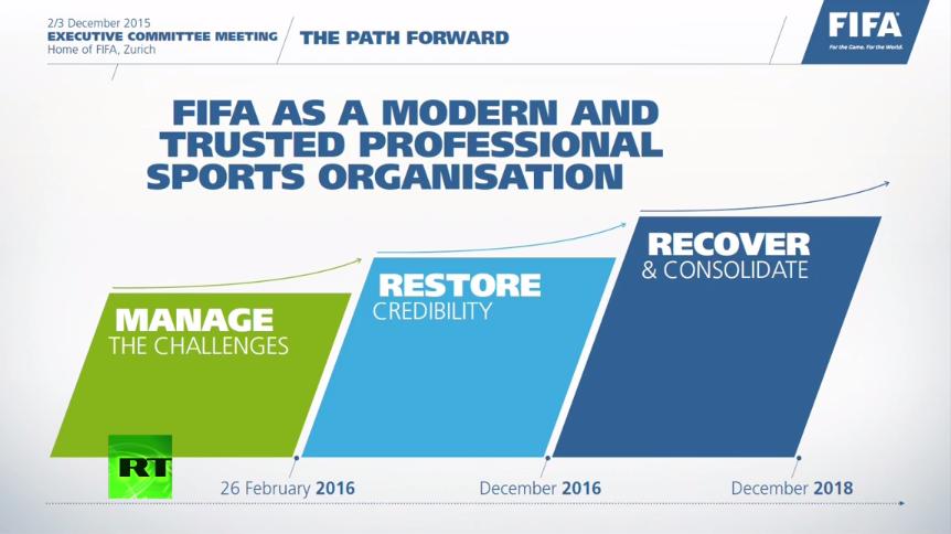 Capture d'écran de la transmission de la FIFA