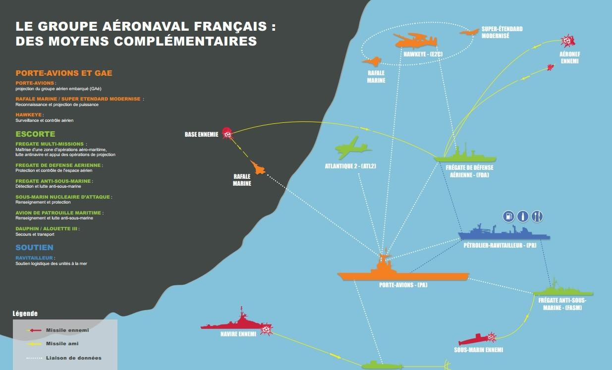Hollande s'est rendu sur le porte-avions Charles-de-Gaulle, déployé au large de la Syrie