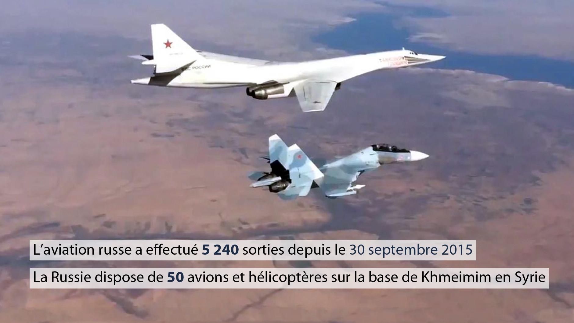 Le Pentagone refuse de partager avec la Russie ses informations sur Daesh à cause de Bachar el-Assad