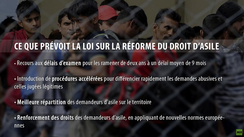 La réforme du droit d'asile.