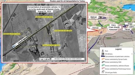 Les trajets qui seraient utilisés pour acheminer du pétrole vers la Turquie