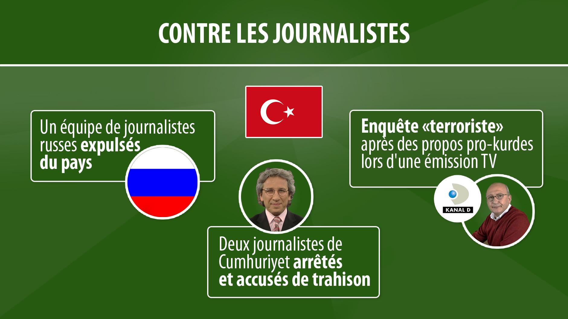 Le récap' : Les attaques du gouvernement turc contre les déclarations déplaisantes