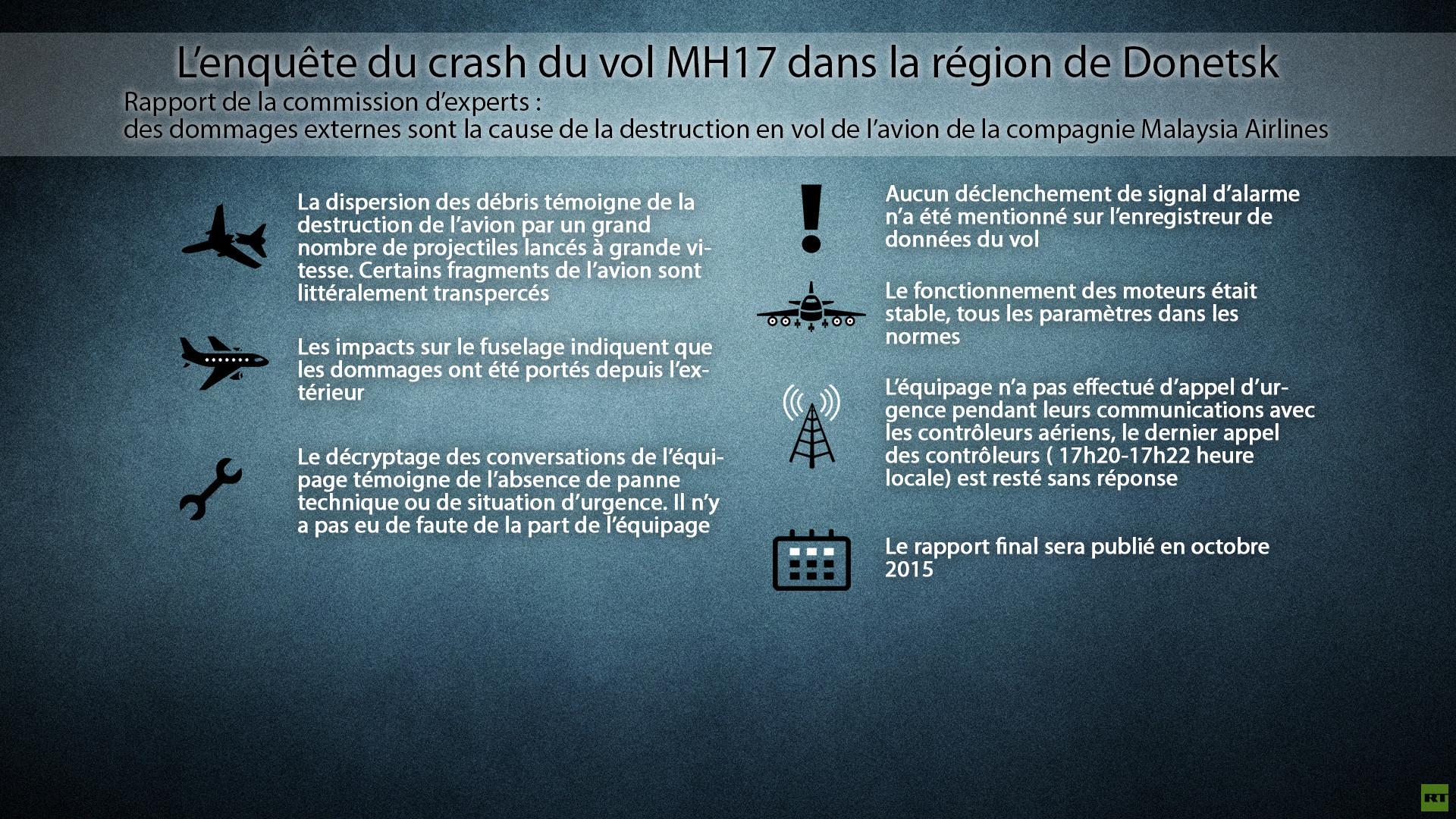 Crash du MH17 : la Russie étrille les conclusions du rapport officiel