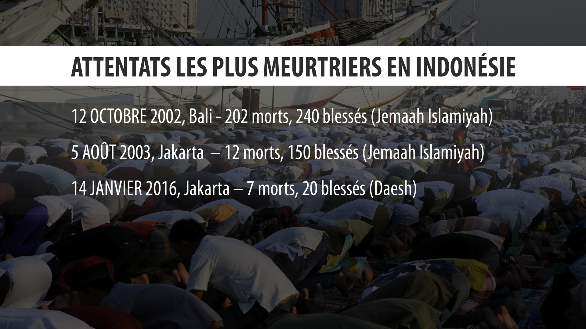 Pourquoi l'Indonésie est-elle frappée par Daesh à son tour ?