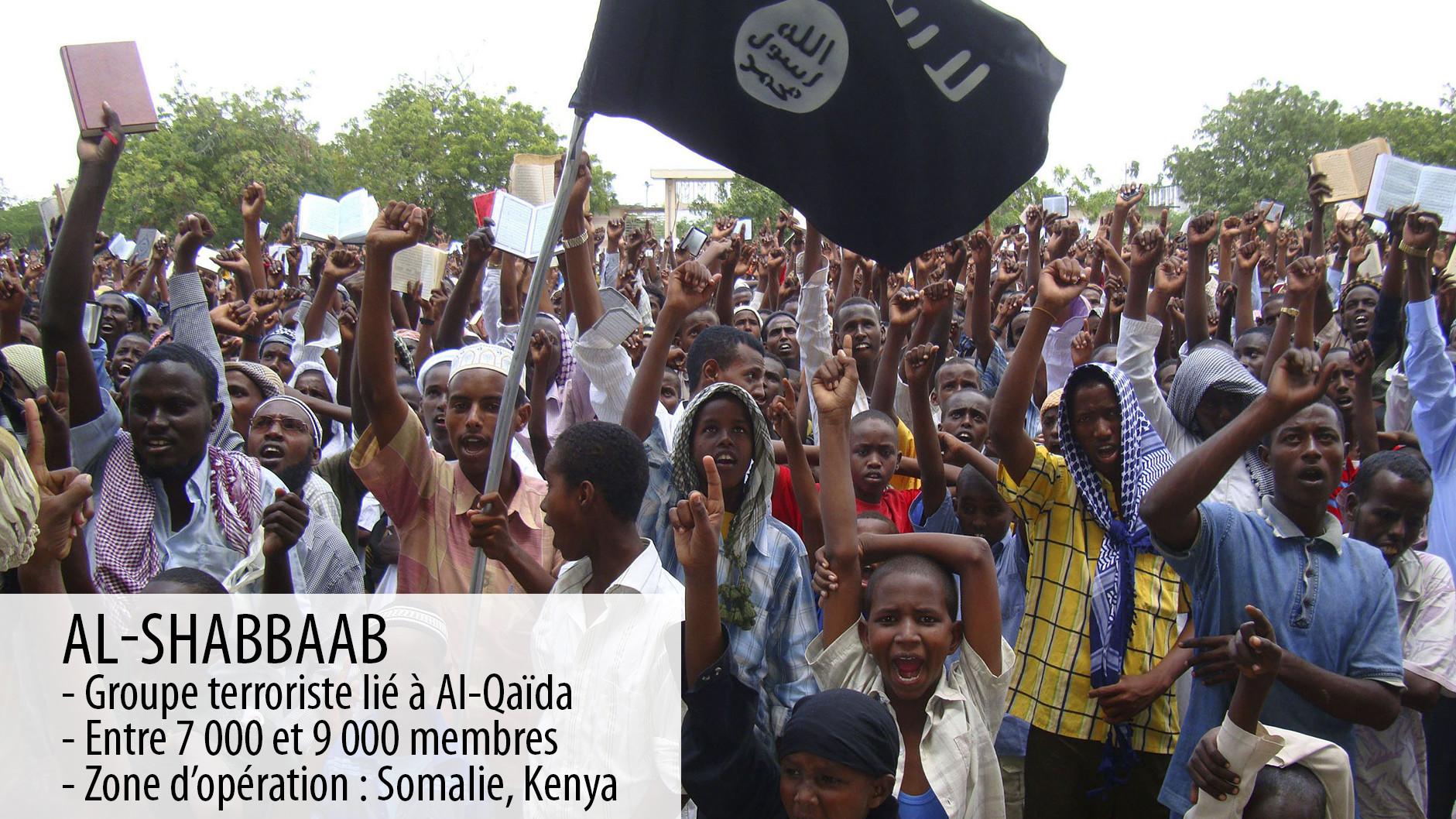 Le recap' sur Al-Shabbaab