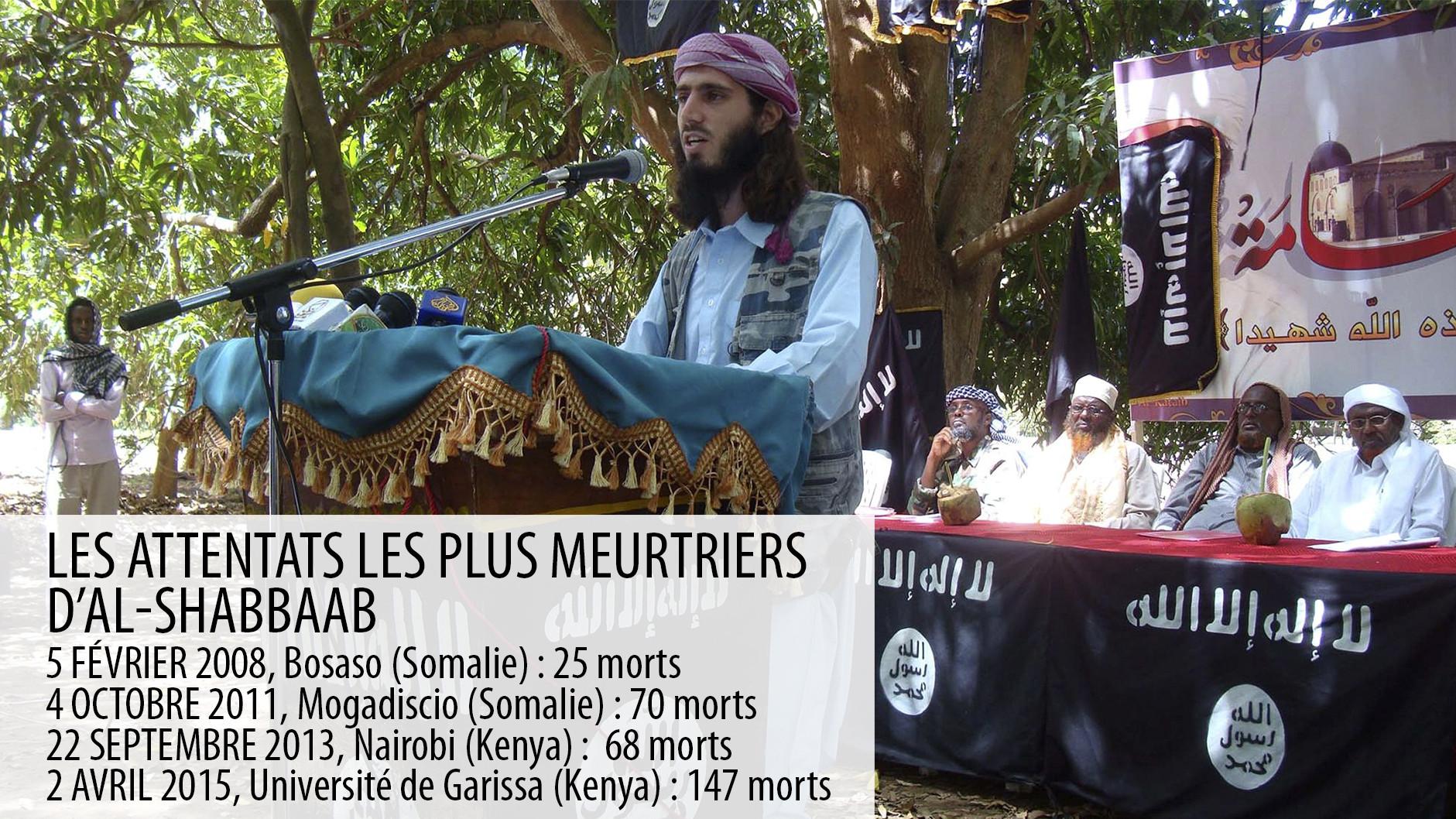Les attentats les plus meurtriers d'Al-Shabbaab
