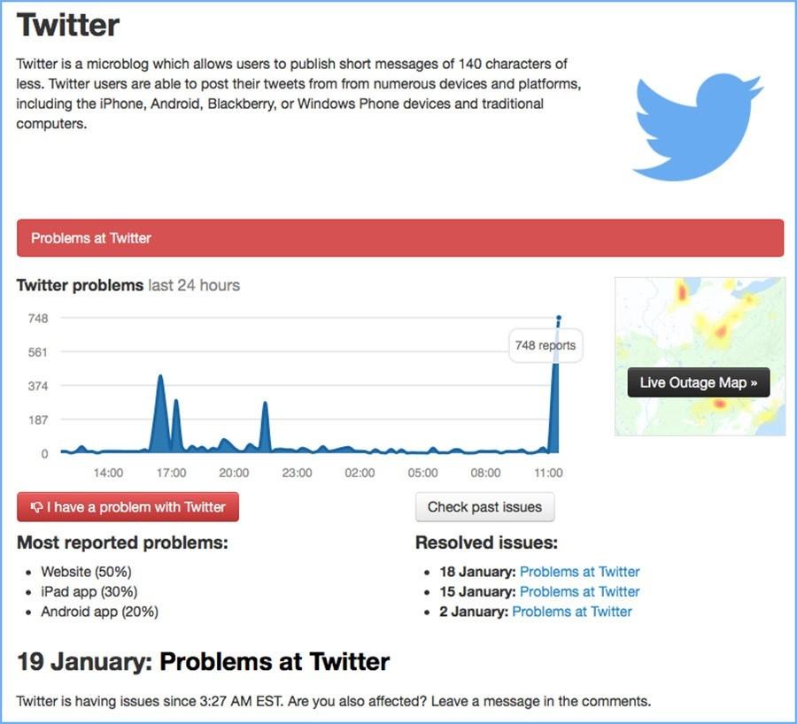 Twitter touché par un bug général