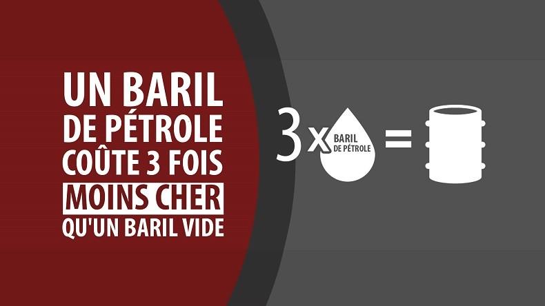 Un baril de pétrole coûte désormais 3 fois moins cher qu'un ... baril vide
