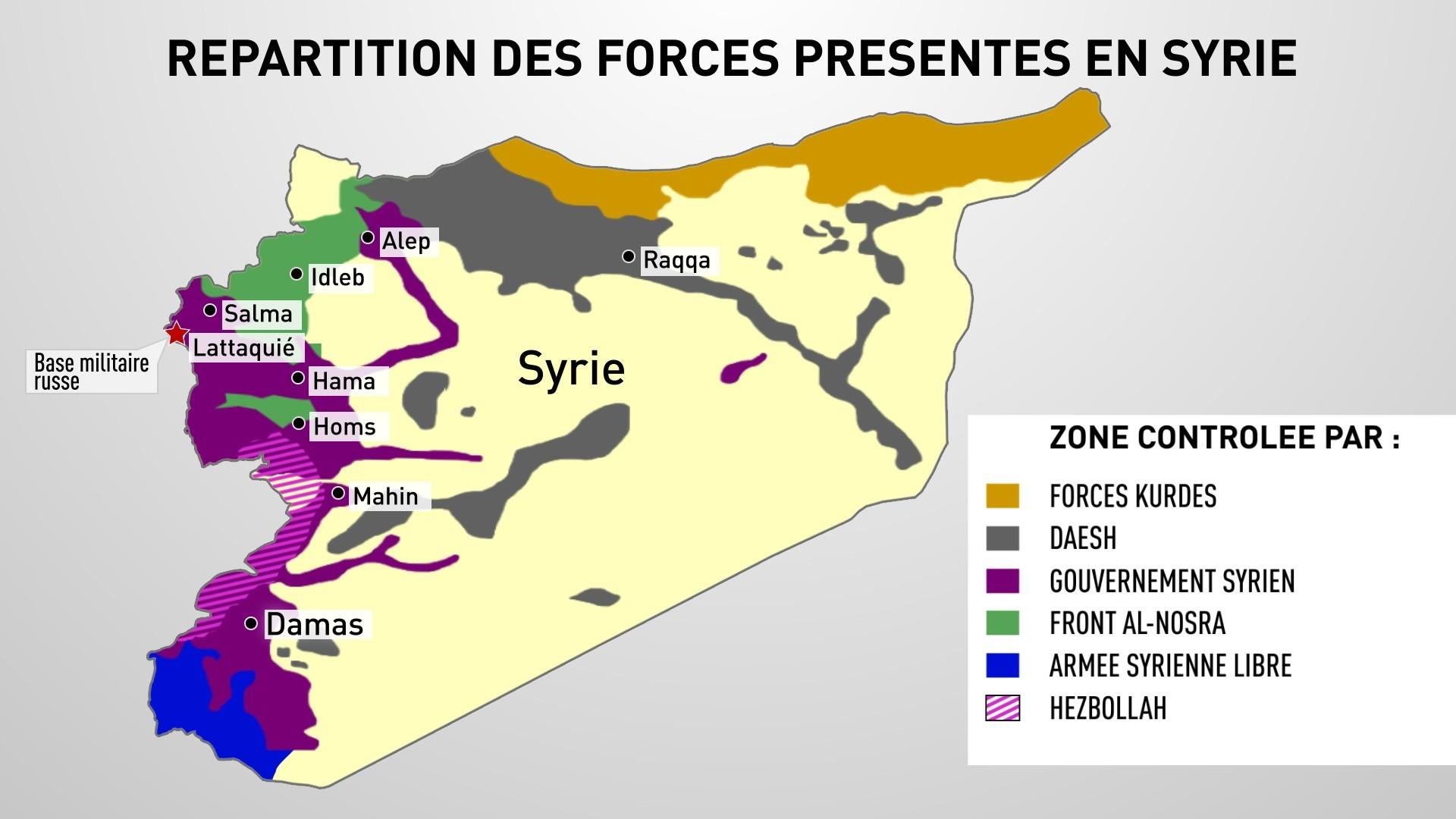 Répartition des forces présentes en Syrie.