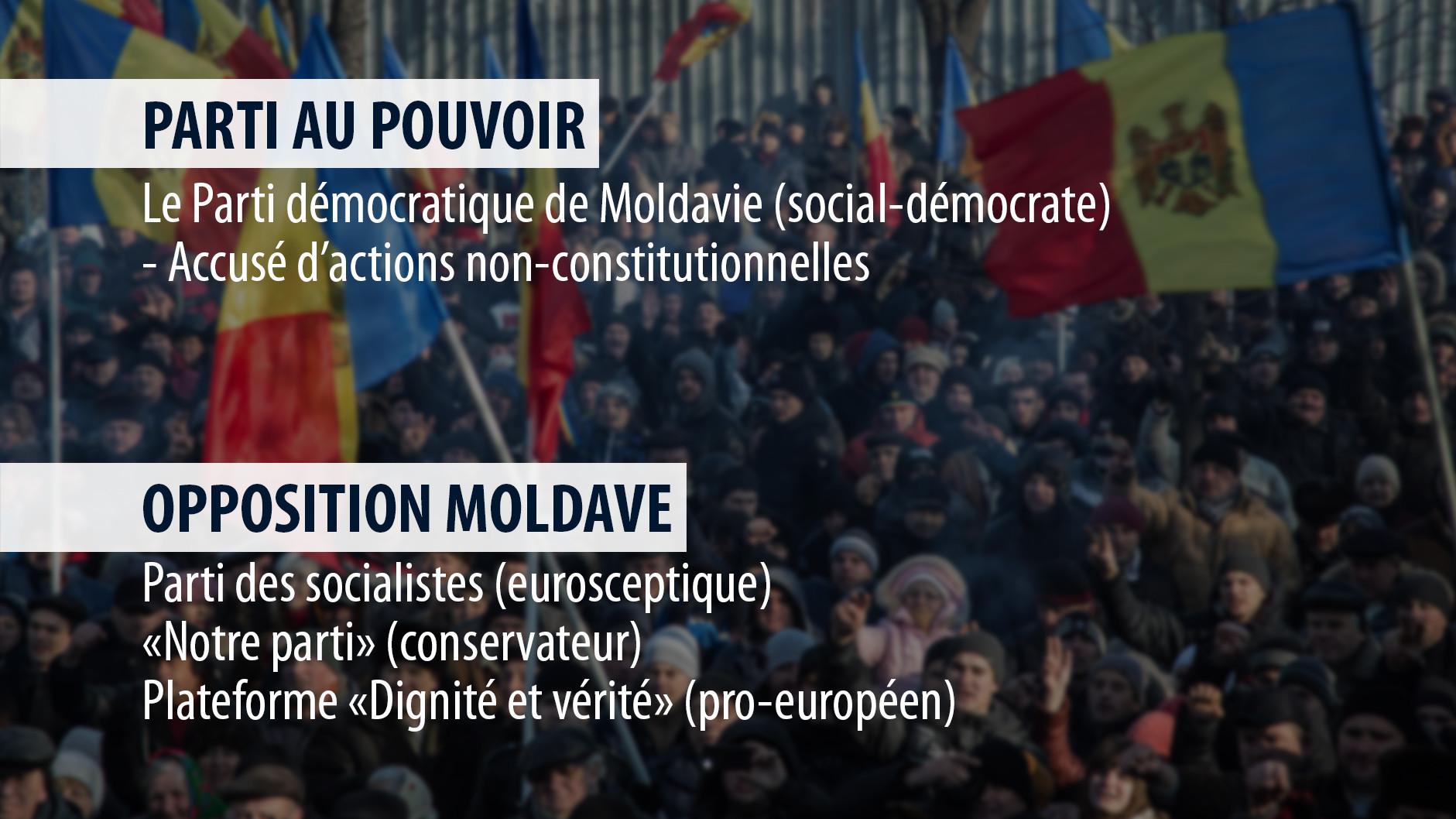 Tout comprendre sur les manifestations en Moldavie