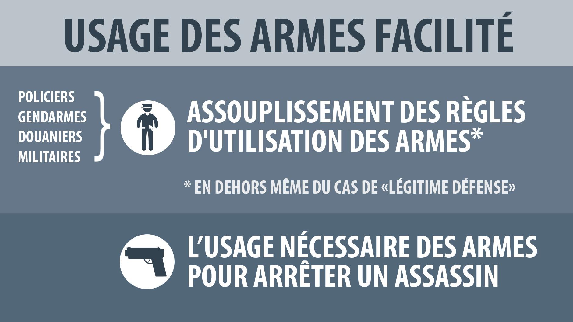 Usage des armes facilité