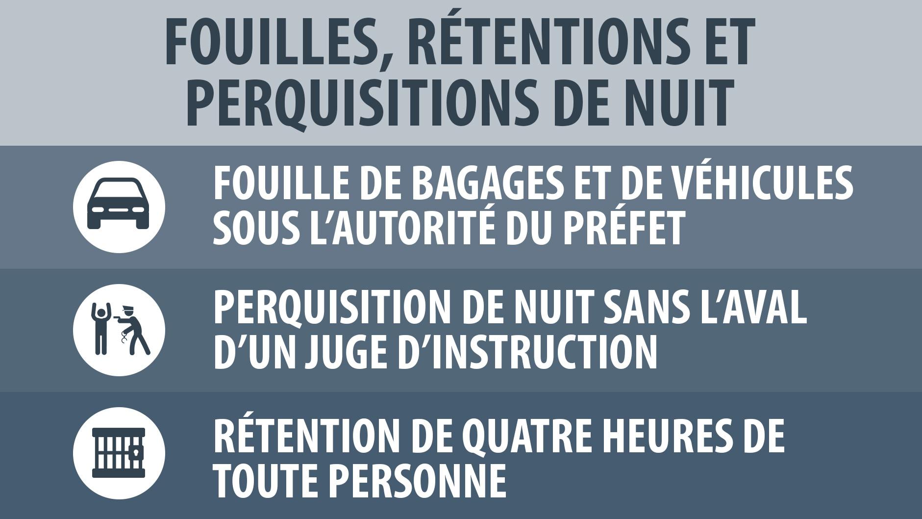 Fouilles et perquisitions