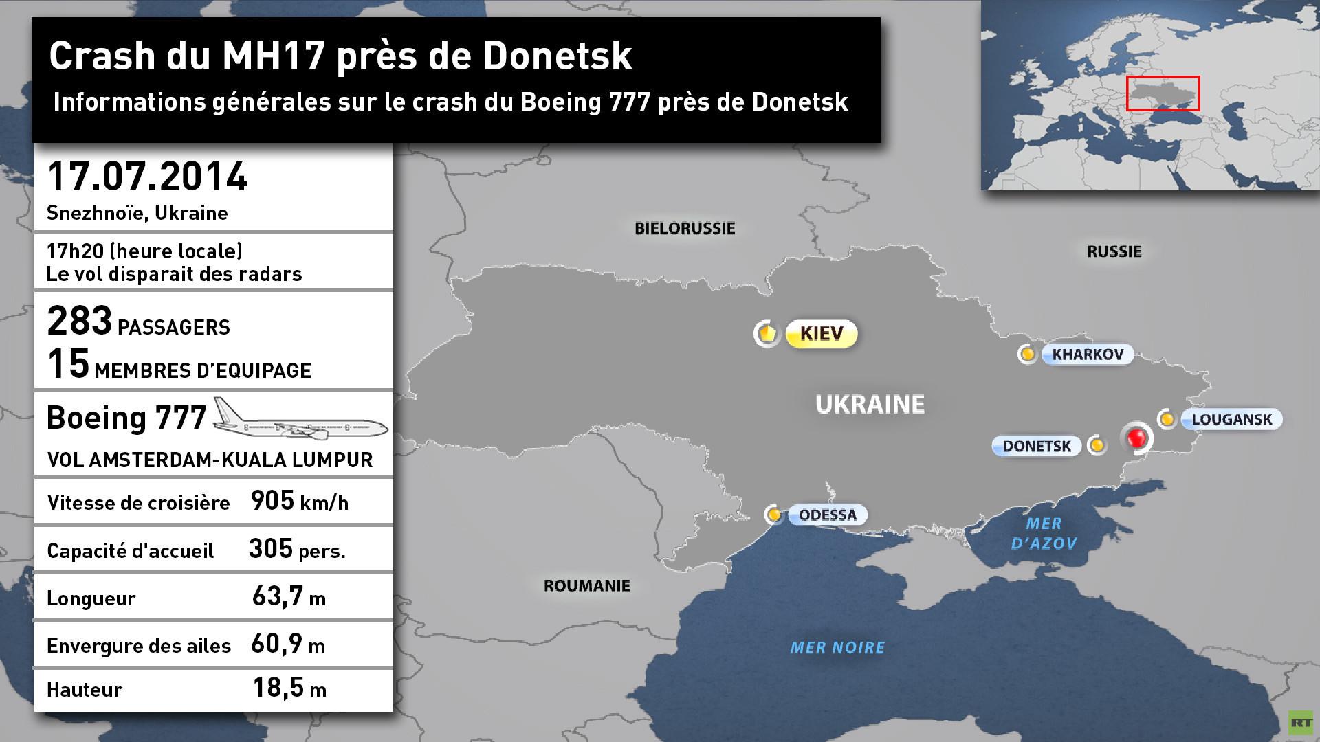 Moscou : les enquêteurs néerlandais ont ignoré les images radar du MH17 transmises par la Russie