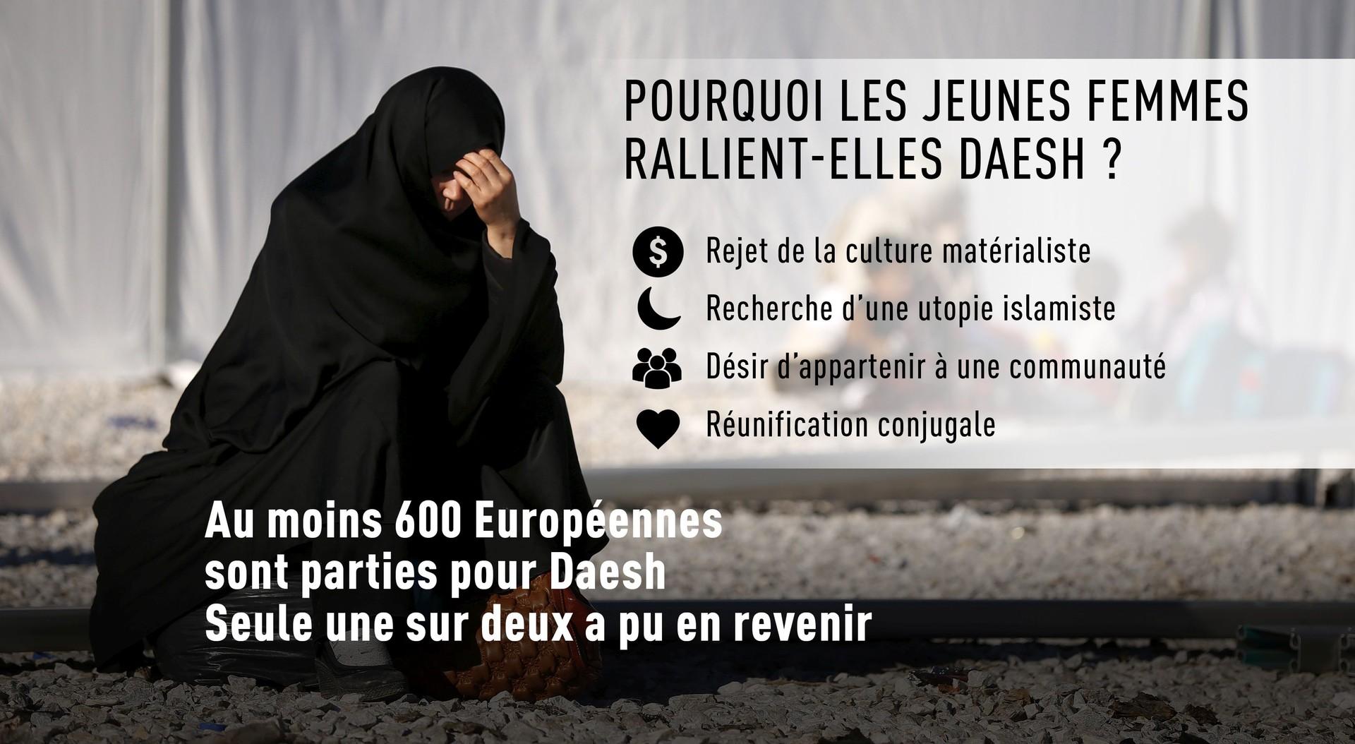 Pourquoi les jeunes femmes rallient-elles Daesh ?