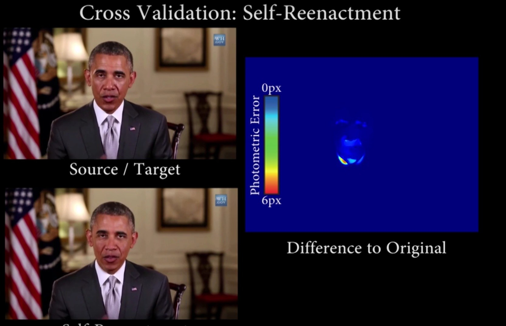 Un nouveau programme permet de modifier en temps réel l'expression faciale d'une personne sur vidéo