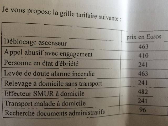 Calvados: le fait que certaines interventions des pompiers deviennent payantes fait scandale