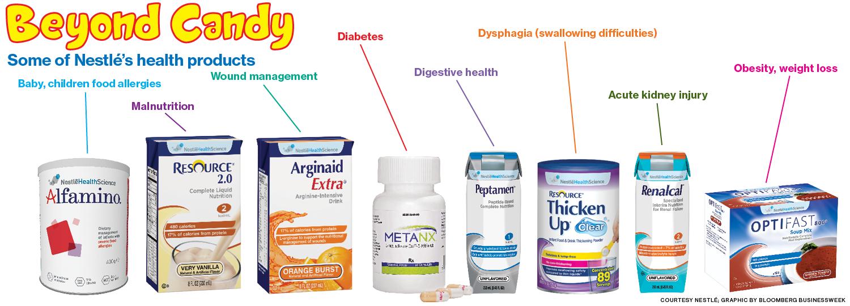 Nestlé se lance dans la «malbouffe médicinale» pour pénétrer le marché pharmaceutique