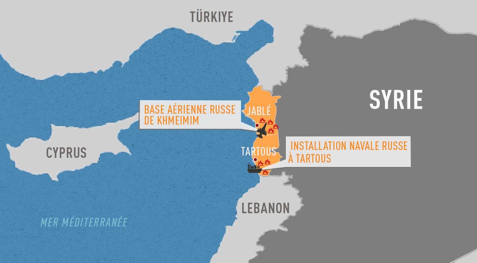 148 seraient morts dans des attentats perpétrés par Daesh près des bases russes de Syrie (VIDEO)