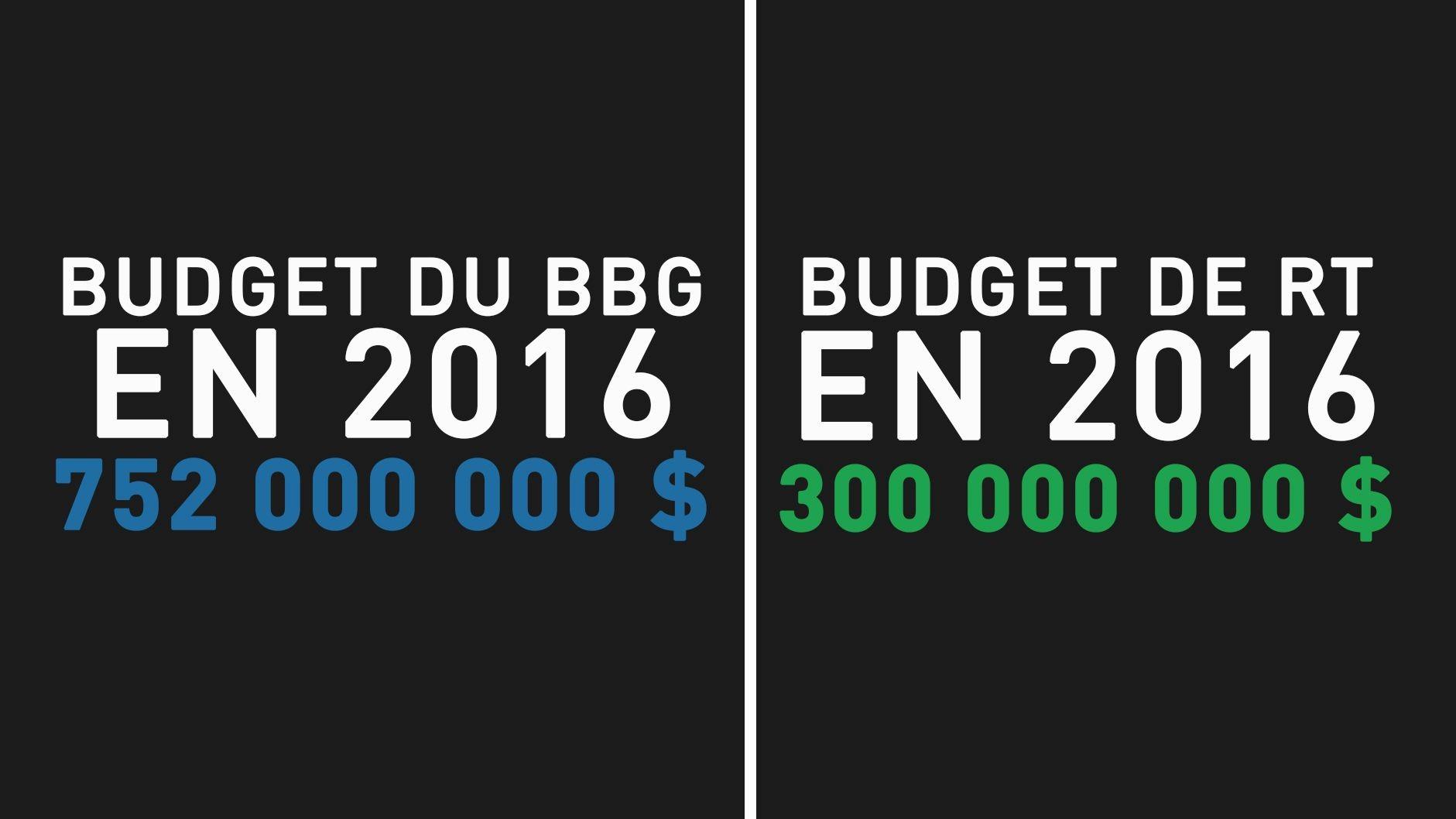 RT au menu du département d'Etat : qui dépense plus ?