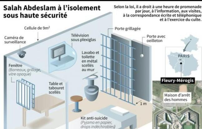 Prison ou petit appartement privé ? La «dure» vie de Salah Abdeslam à Fleury-Mérogis