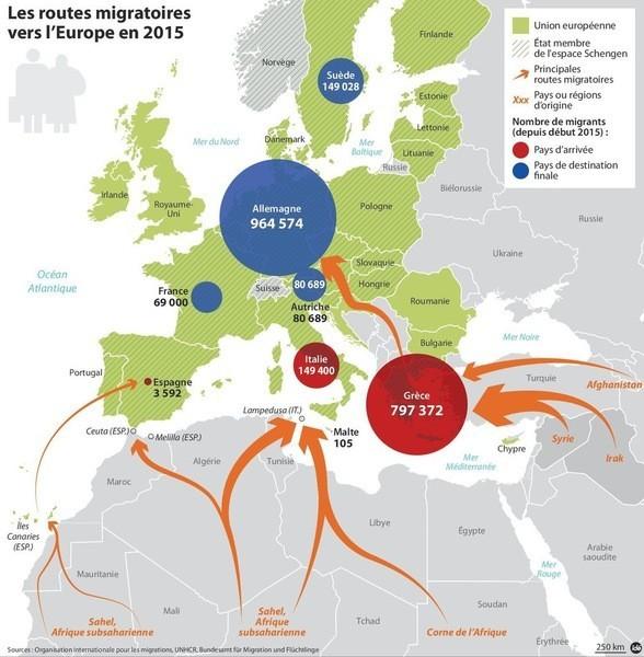 L'UE va dépenser 62 milliards d'euros pour arrêter le flux migratoire en provenance d'Afrique