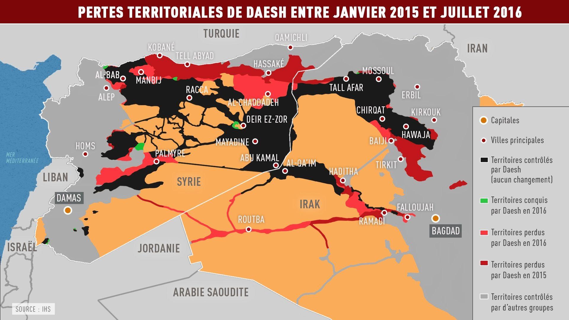Daesh a perdu plus de 30% des territoires conquis en Irak et en Syrie (CARTE)