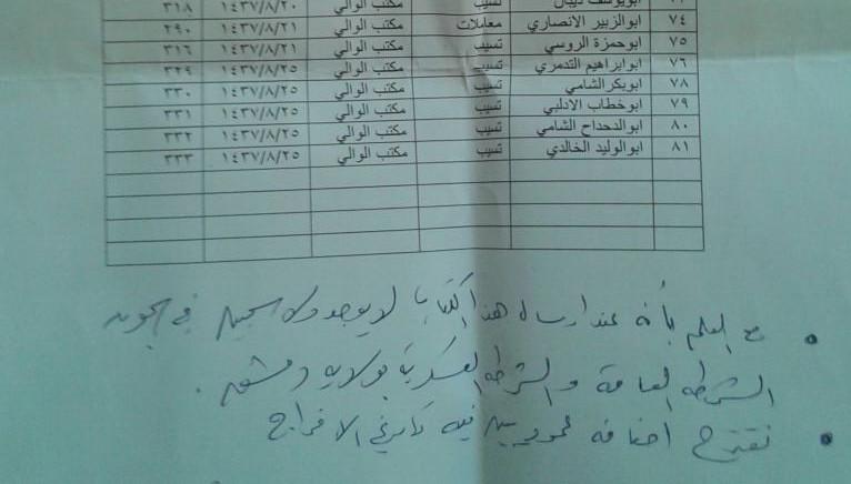 Liste de djihadistes et de salaires versés par Daesh. Document The Daily Beast
