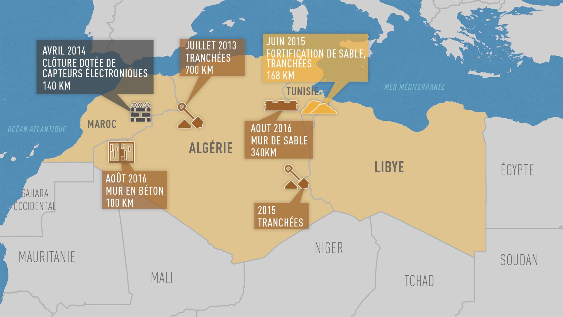 Mur entre l'Algérie et le Maroc : une vieille tendance régionale (CARTE)