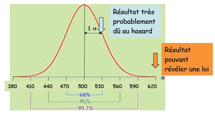 Sondage scientifique exclusif RT : duel Fillon-Juppé au second tour... selon nos lecteurs