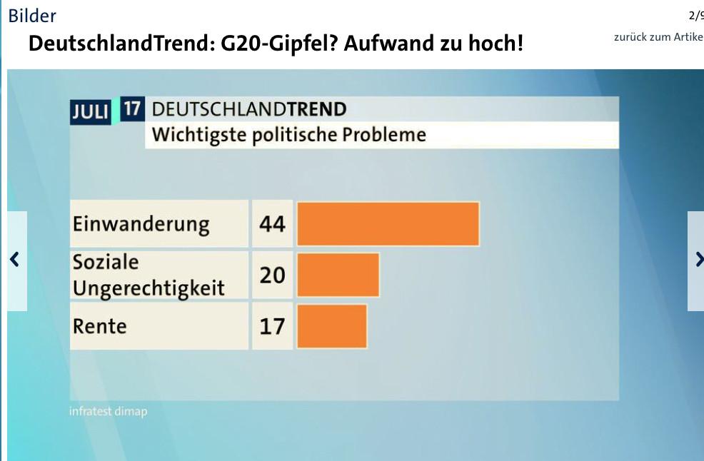 L'immigration, première préoccupation des Allemands à quelques semaines des élections fédérales