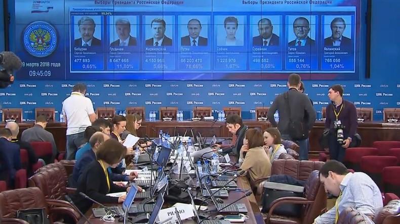 Forte participation, transparence et 76,66% pour Poutine : les résultats officiels de l'élection