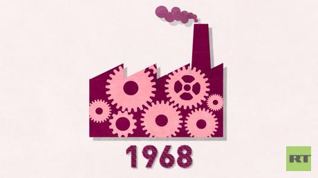 Le Lab Eco : spéciale 50 ans de mai 68