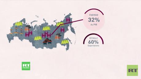 Le Lab Eco, épisode 14 : économie russe et réforme de la SNCF