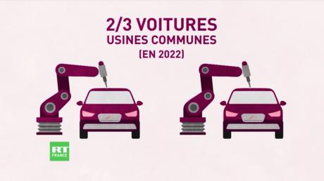 Le Lab Eco, épisode 8 : Renault leader mondial et hypermarchés