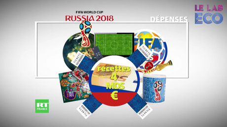 Ep. 28 - Aides sociales & Business du football #LABECO