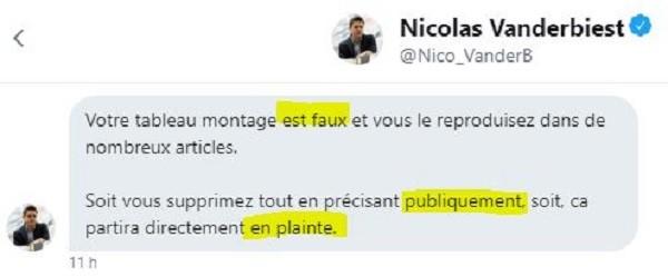 Fichage sur Twitter: après avoir accusé Olivier Berruyer de faux, EU DisinfoLab se rétracte