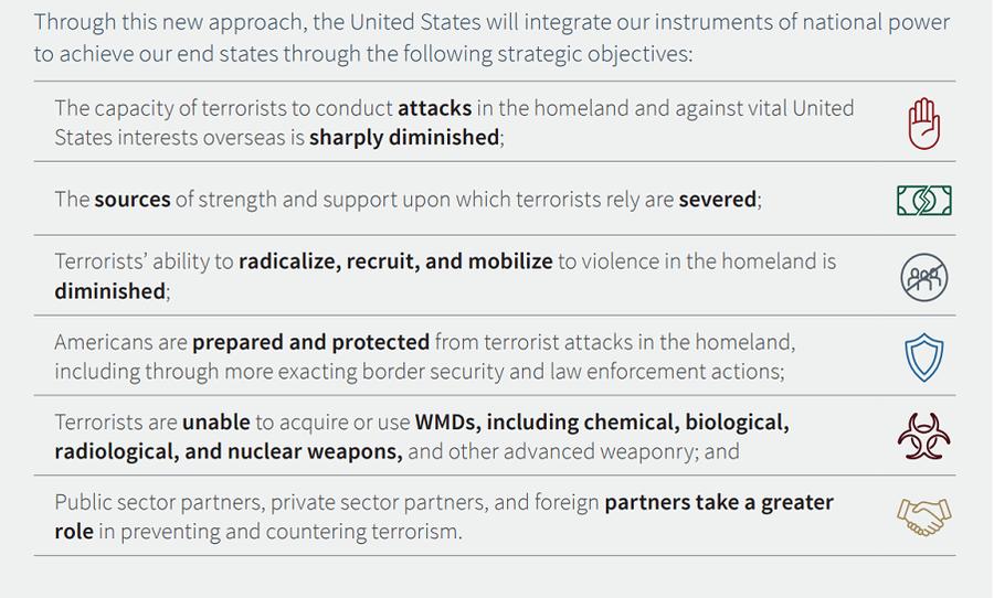 La Chine et l'Iran dans le viseur de la nouvelle stratégie antiterroriste américaine