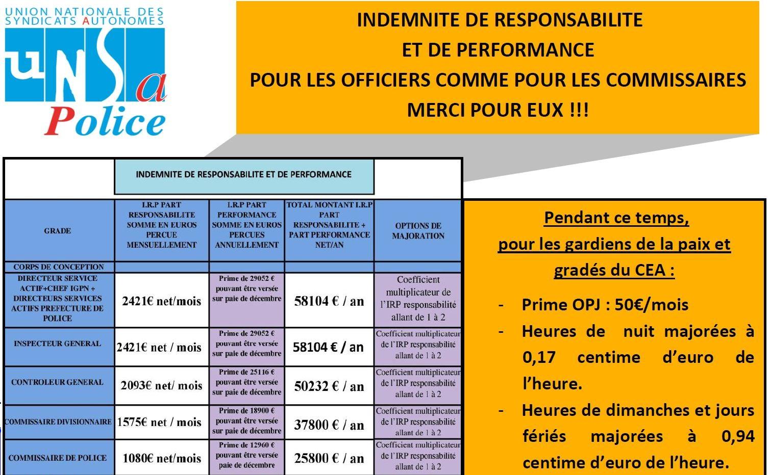 Remaniement : les chantiers pressants qui attendent Castaner et Nunez après Gérard Collomb