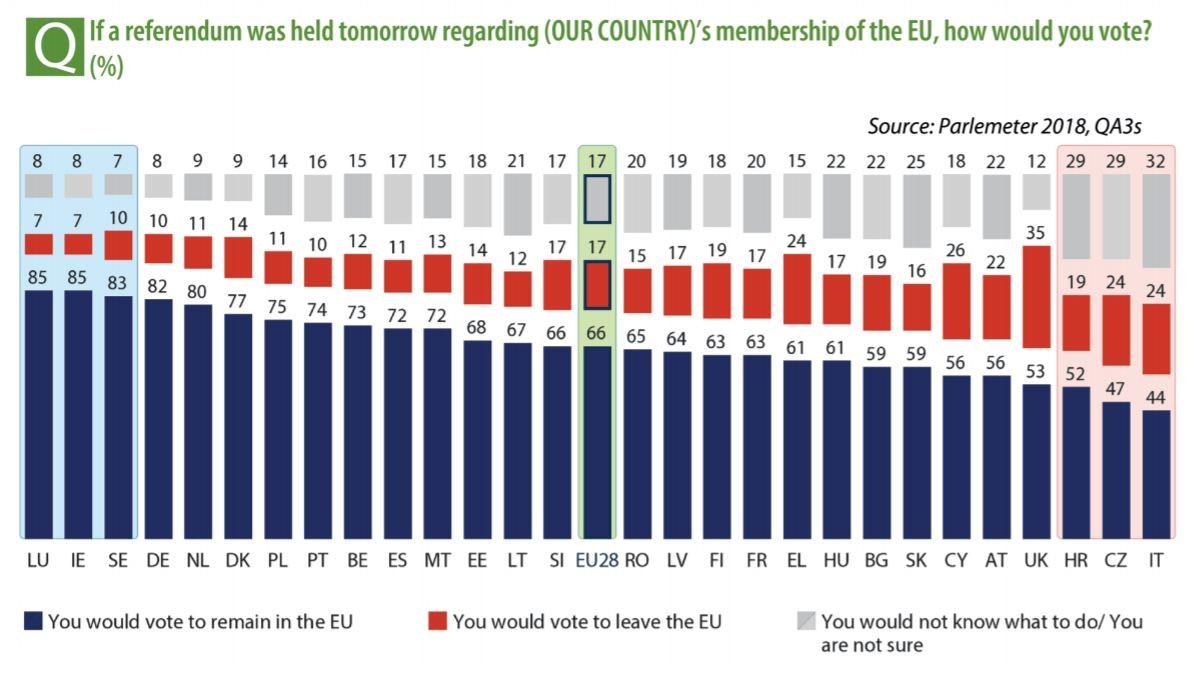Au pays le moins europhile de l'UE, un homme dit réfléchir au poste de président de la Commission