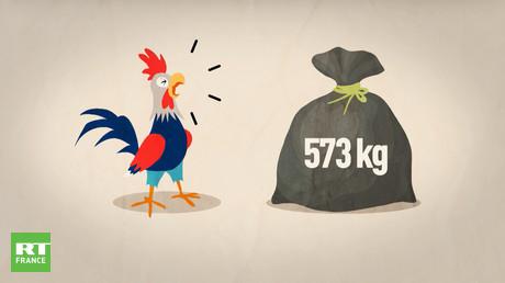 France rurale & gestion des déchets #LABECO (S02 EP15)