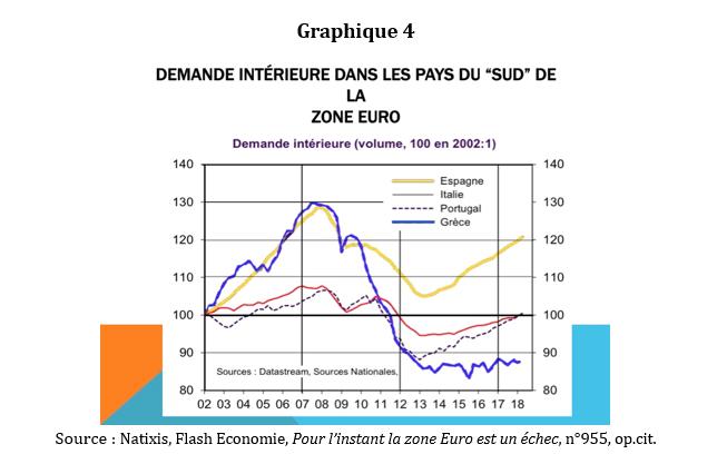 La zone Euro est-elle le cancer de l'UE ?