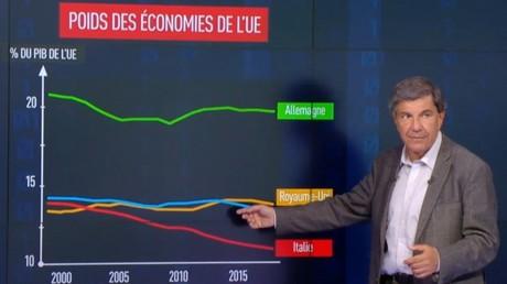 Brexit sans accord : un désastre pour l'économie?