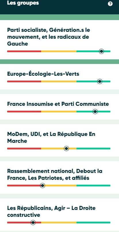 L'écologie aux européennes : tout le monde en parle, mais qui fait du greenwashing ?