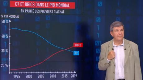 Jacques Sapir évoque le prochain sommet du G7 organisé à Biarritz du 24 au 26 août.