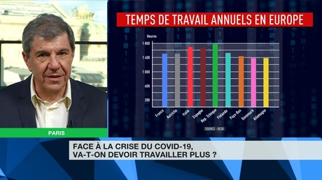 Chronique éco de Jacques Sapir - Face à la crise du Covid-19, va-t-on devoir travailler plus ?