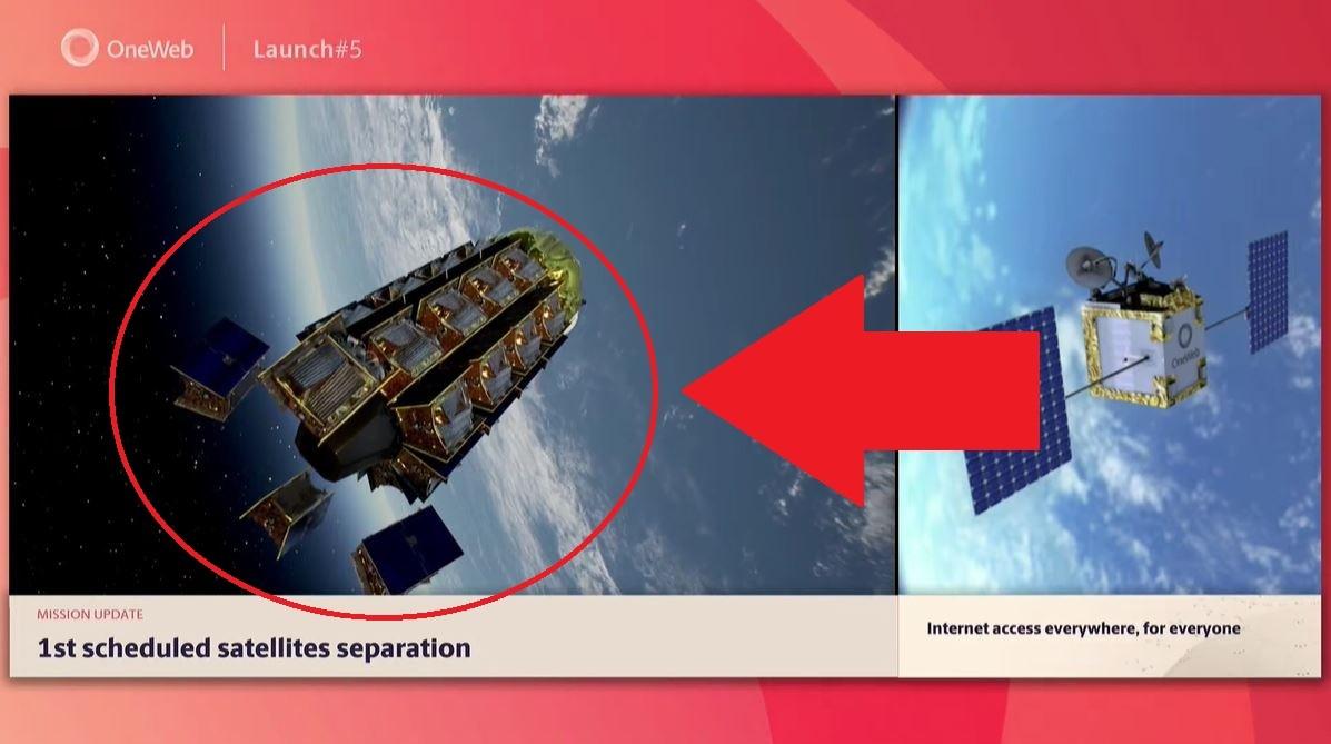 Une fusée Soyouz place en orbite 36 satellites destinés à la méga-constellation OneWeb