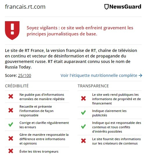 «Bons» et «mauvais» médias : NewsGuard juge et partie dans la lutte contre les fake news