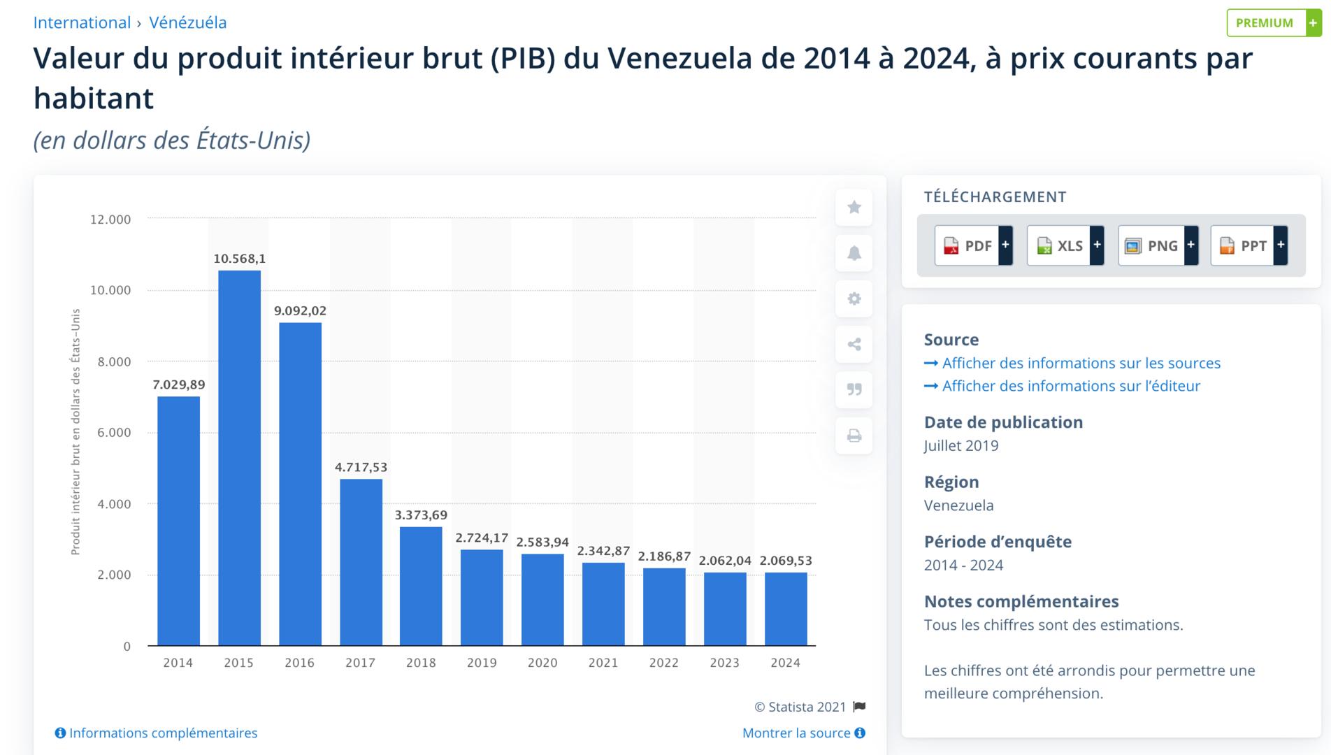 Devant la CPI, le Venezuela présente ses preuves des dommages provoqués par les sanctions