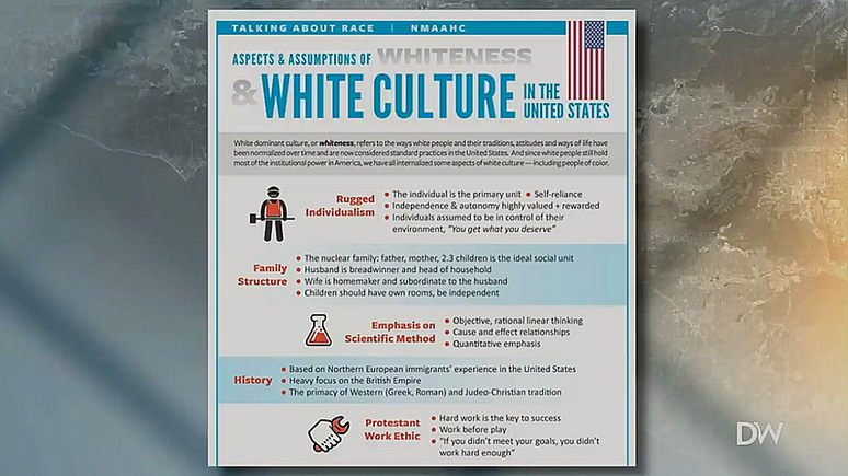 Daily Wire высмеял расовую методичку афроамериканского музея