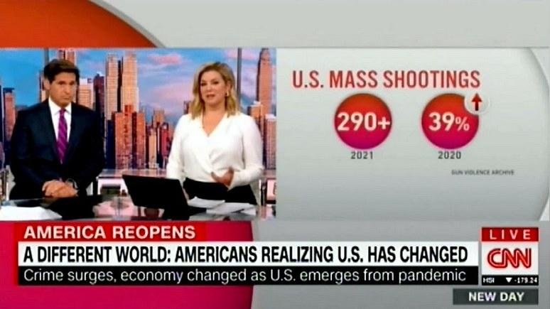 Обратная сторона возвращения к норме: CNN о росте преступности в США — ИноТВ